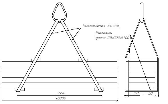 Схема строповки пакетов
